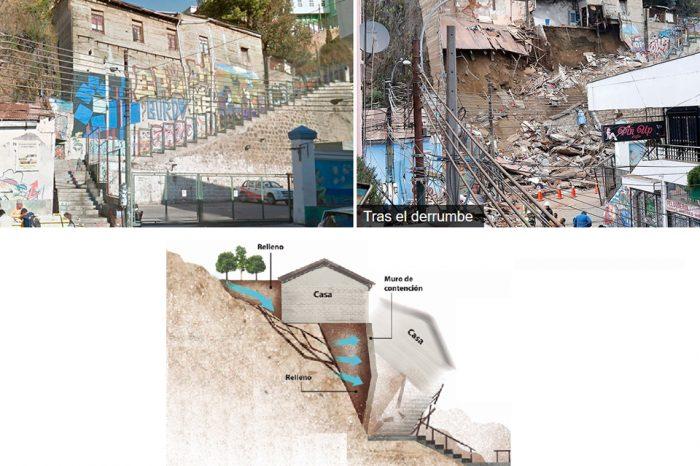 Derrumbe en cerro de Valparaíso deja 6 víctimas fatales, relleno tras muro de contención se habría saturado sin drenaje